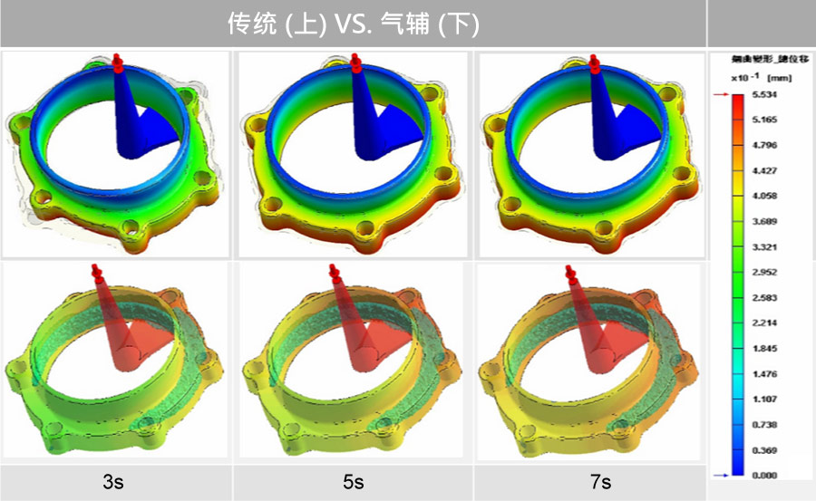 utilizing-moldex3d-simulation-capabilities-to-successfully-establish-gas-assisted-wax-injection-as-a-viable-innovative-molding-9-cn