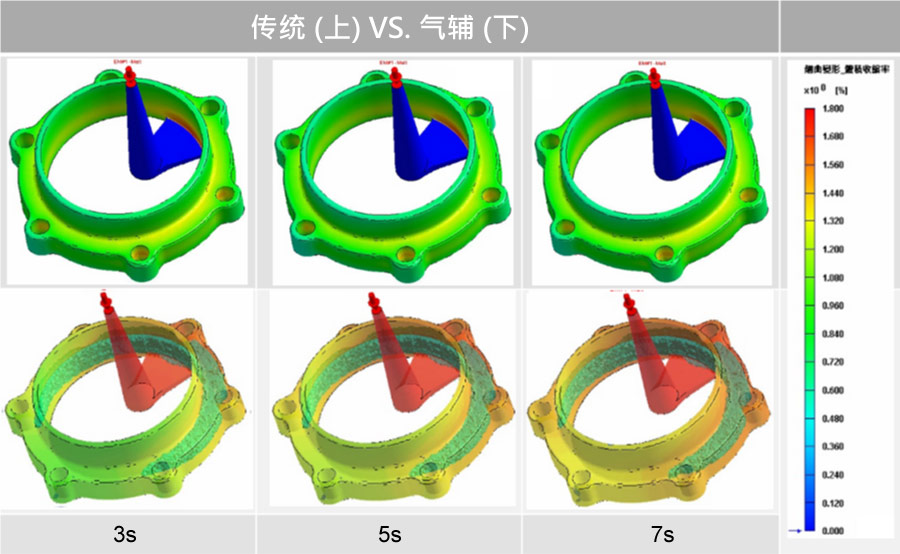 utilizing-moldex3d-simulation-capabilities-to-successfully-establish-gas-assisted-wax-injection-as-a-viable-innovative-molding-8-cn