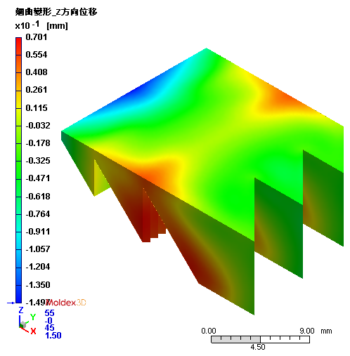 optimizing-high-precision-molding-process-of-optical-components-using-moldex3d-cae-simulation-analysis-6
