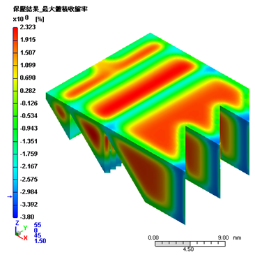optimizing-high-precision-molding-process-of-optical-components-using-moldex3d-cae-simulation-analysis-4