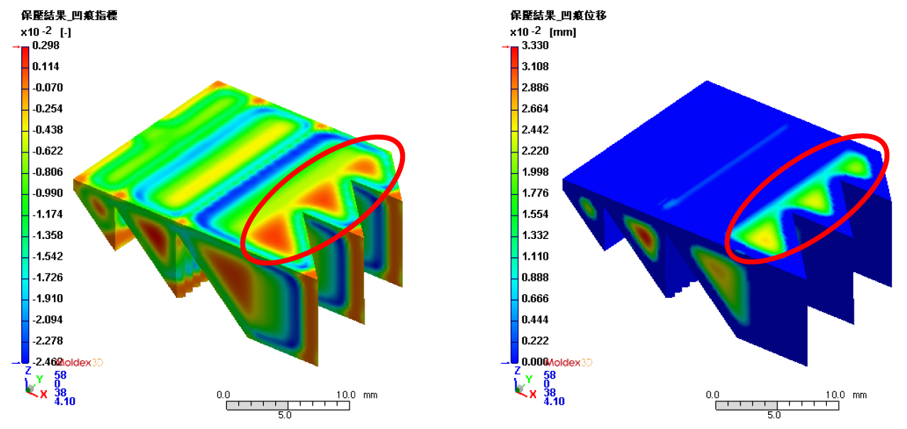 optimizing-high-precision-molding-process-of-optical-components-using-moldex3d-cae-simulation-analysis-3